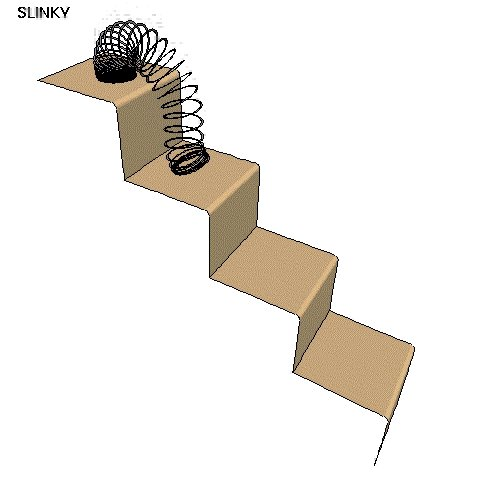 http://cathistegall.files.wordpress.com/2007/12/slinky.jpg